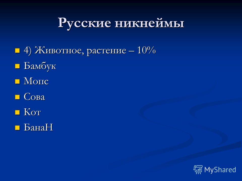 Русские никнеймы 4) Животное, растение – 10% 4) Животное, растение – 10% Бамбук Бамбук Мопс Мопс Сова Сова Кот Кот БанаН БанаН