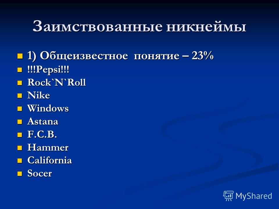 Заимствованные никнеймы 1) Общеизвестное понятие – 23% 1) Общеизвестное понятие – 23% !!!Pepsi!!! !!!Pepsi!!! Rock`N`Roll Rock`N`Roll Nike Nike Windows Windows Astana Astana F.C.B. F.C.B. Hammer Hammer California California Socer Socer