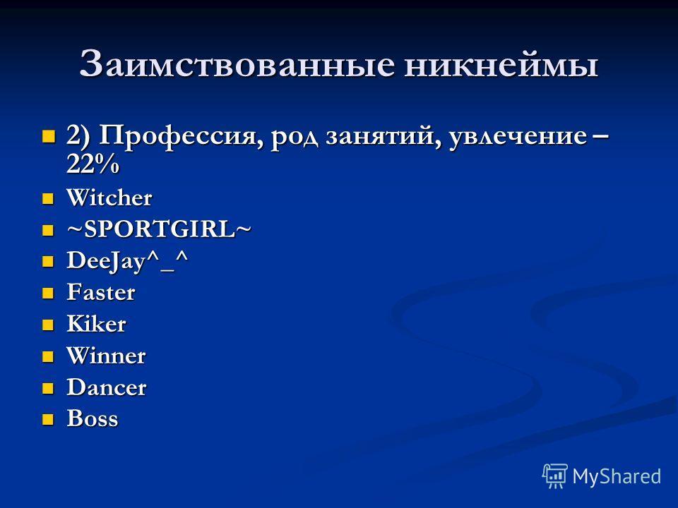 Заимствованные никнеймы 2) Профессия, род занятий, увлечение – 22% 2) Профессия, род занятий, увлечение – 22% Witcher Witcher ~SPORTGIRL~ ~SPORTGIRL~ DeeJay^_^ DeeJay^_^ Faster Faster Kiker Kiker Winner Winner Dancer Dancer Boss Boss
