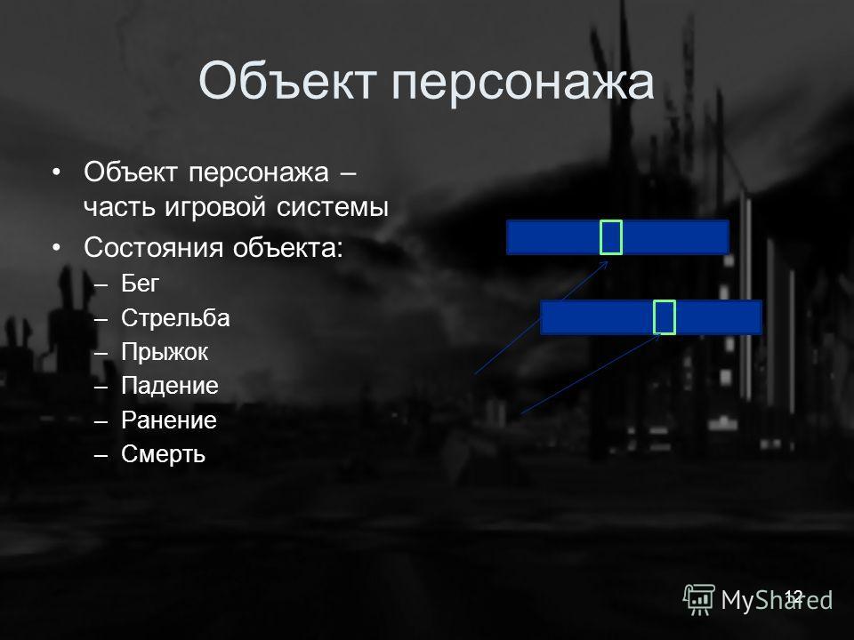 Объект персонажа Объект персонажа – часть игровой системы Состояния объекта: –Бег –Стрельба –Прыжок –Падение –Ранение –Смерть 12