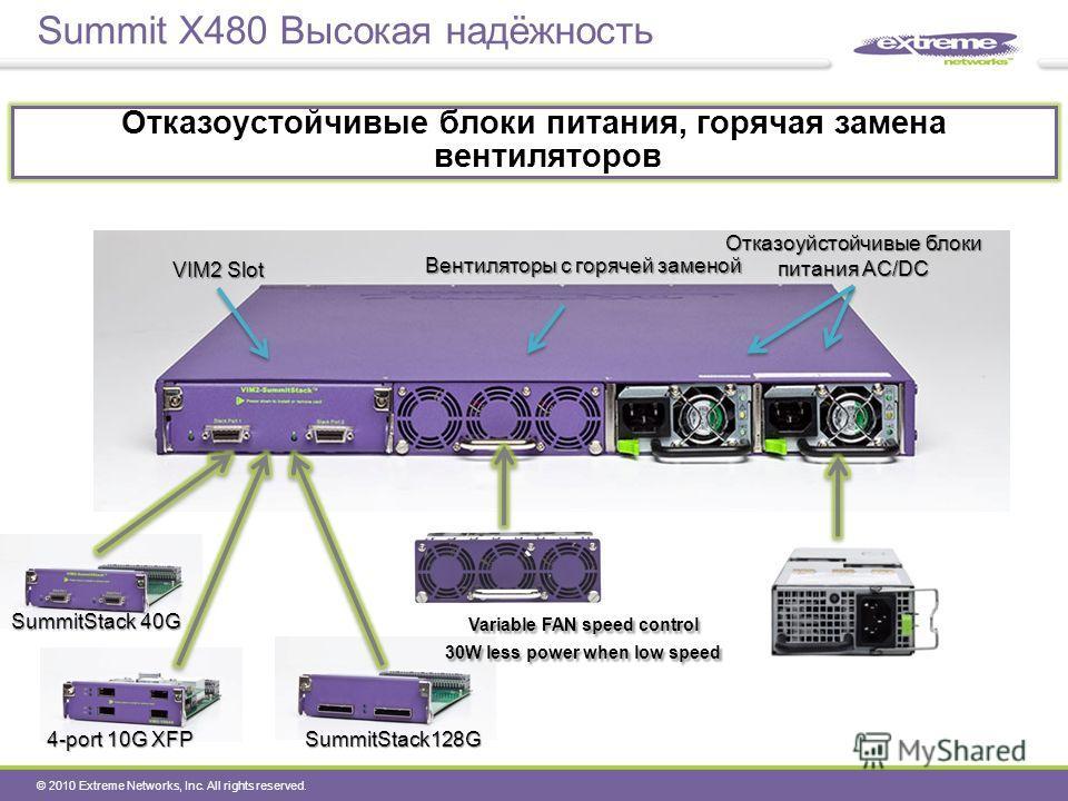 © 2010 Extreme Networks, Inc. All rights reserved. Summit X480 Высокая надёжность Отказоустойчивые блоки питания, горячая замена вентиляторов VIM2 Slot SummitStack 40G Отказоуйстойчивые блоки питания AC/DC Вентиляторы с горячей заменой 4-port 10G XFP