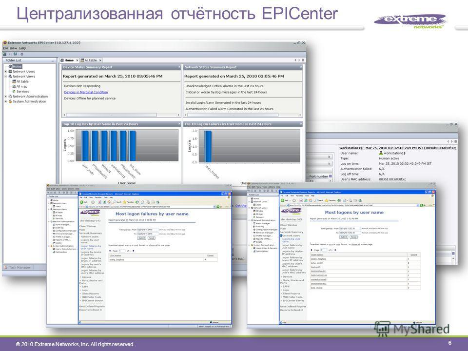 © 2010 Extreme Networks, Inc. All rights reserved. Централизованная отчётность EPICenter 6