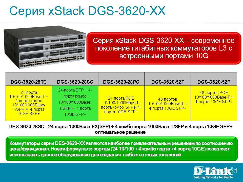 Серия xStack DGS-3620-XX DGS-3620-28TCDGS-3620-28SC DGS-3620-28PC DGS-3620-52T DGS-3620-52P 24-порта 10/100/1000Base-T + 4-порта комбо 10/100/1000Base- T/SFP + 4-порта 10GE SFP+ 24-порта SFP + 4- порта комбо 10/100/1000Base- T/SFP + 4-порта 10GE SFP+