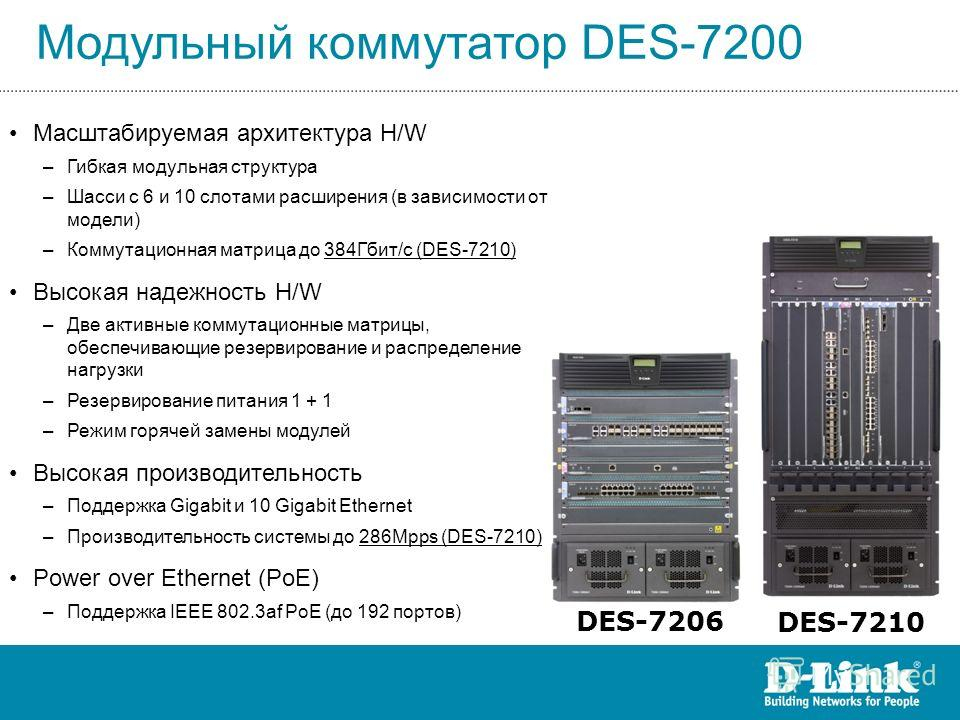 Модульный коммутатор DES-7200 DES-7206 DES-7210 Масштабируемая архитектура H/W –Гибкая модульная структура –Шасси с 6 и 10 слотами расширения (в зависимости от модели) –Коммутационная матрица до 384Гбит/с (DES-7210) Высокая надежность H/W –Две активн