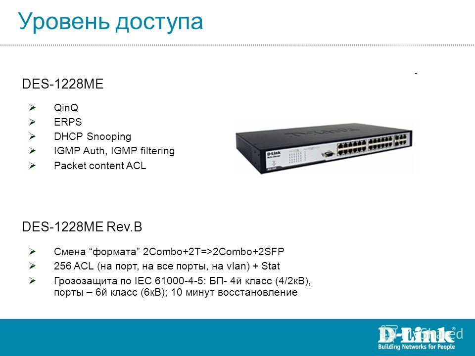 Уровень доступа DES-1228ME DES-1228ME Rev.B QinQ ERPS DHCP Snooping IGMP Auth, IGMP filtering Packet content ACL Смена формата 2Combo+2T=>2Combo+2SFP 256 ACL (на порт, на все порты, на vlan) + Stat Грозозащита по IEC 61000-4-5: БП- 4й класс (4/2кВ),
