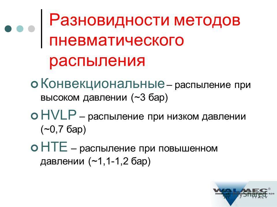 Разновидности методов пневматического распыления Конвекциональные – распыление при высоком давлении (~3 бар) HVLP – распыление при низком давлении (~0,7 бар) НТЕ – распыление при повышенном давлении (~1,1-1,2 бар)