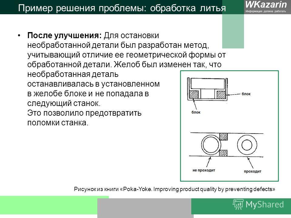 Пример решения проблемы: обработка литья После улучшения: Для остановки необработанной детали был разработан метод, учитывающий отличие ее геометрической формы от обработанной детали. Желоб был изменен так, что необработанная деталь останавливалась в