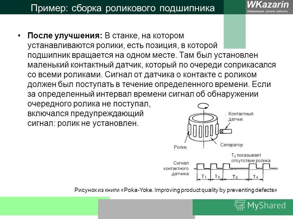 Пример: сборка роликового подшипника После улучшения: В станке, на котором устанавливаются ролики, есть позиция, в которой подшипник вращается на одном месте. Там был установлен маленький контактный датчик, который по очереди соприкасался со всеми ро