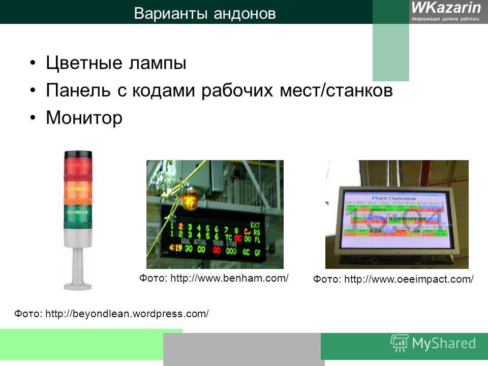 Варианты андонов Цветные лампы Панель с кодами рабочих мест/станков Монитор Фото: http://beyondlean.wordpress.com/ Фото: http://www.benham.com/ Фото: http://www.oeeimpact.com/
