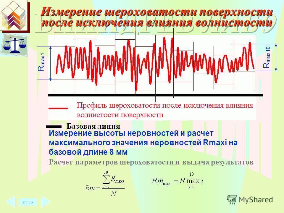 Иллюстрация методов Базовая линия Профиль волнистости поверхности Профиль шероховатости наложенный на профиль волнистости поверхности Профиль шероховатости после исключения влияния волнистости поверхности