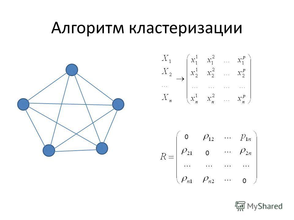 Алгоритм кластеризации 0 0 0