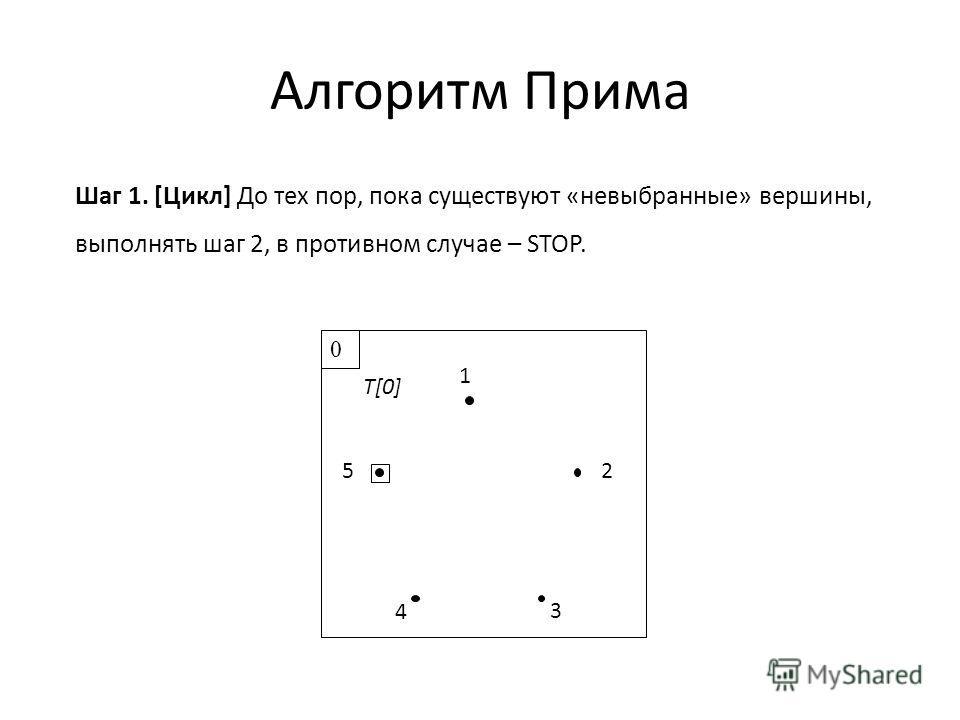 Алгоритм Прима Шаг 1. [Цикл] До тех пор, пока существуют «невыбранные» вершины, выполнять шаг 2, в противном случае – STOP. 1 2 3 4 5 T[0] 0