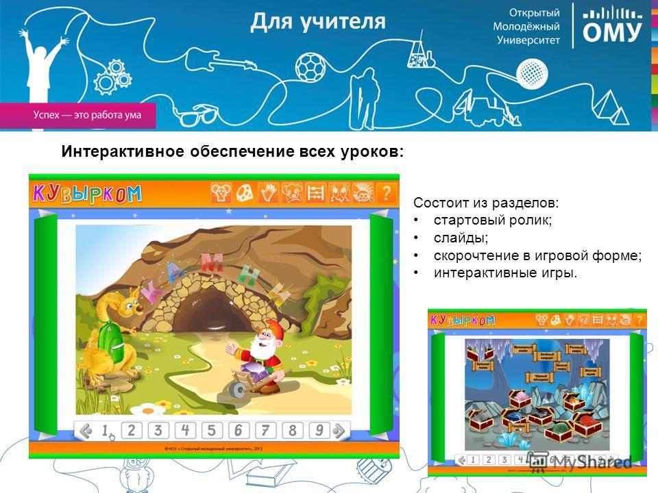 Электронный учебник Состоит из разделов: стартовый ролик; слайды; скорочтение в игровой форме; интерактивные игры. Для учителя Интерактивное обеспечение всех уроков:
