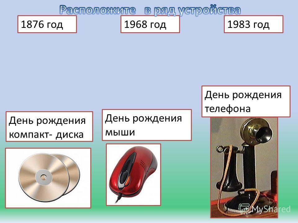 1983 год1968 год День рождения мыши День рождения компакт- диска 1876 год День рождения телефона