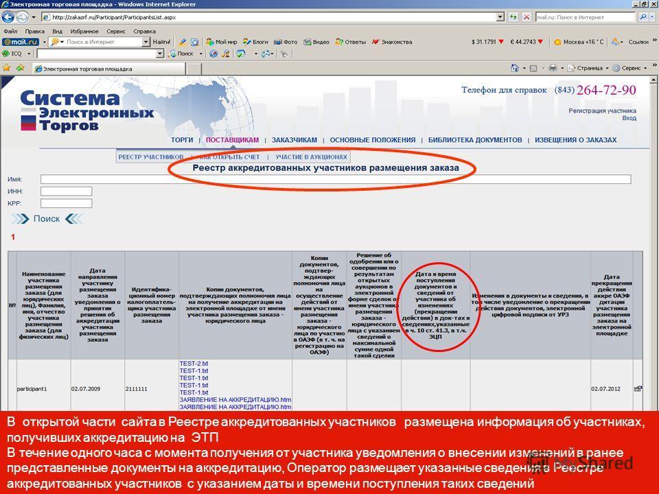 Участник заполняет поля формы уведомления, указав изменения в ранее поданных документах Сканирует и прикрепляет новые документы и сведения, подписывает ЭЦП и направляет Оператору