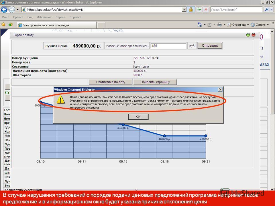 В разделе «Статистика по лоту» указываются все ценовые предложения участников ОАЭФ с указанием даты и времени подачи таких предложений Синим цветом отмечены предложения поданные самим участником, в строках без выделения цветом – предложения, поданные