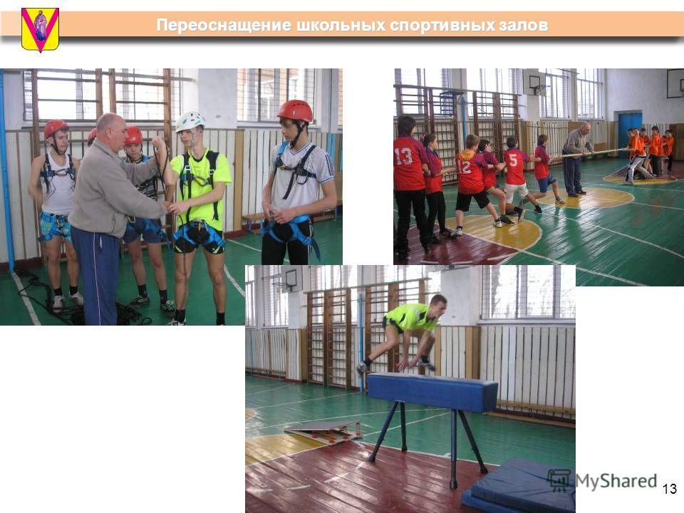 Переоснащение школьных спортивных залов 13
