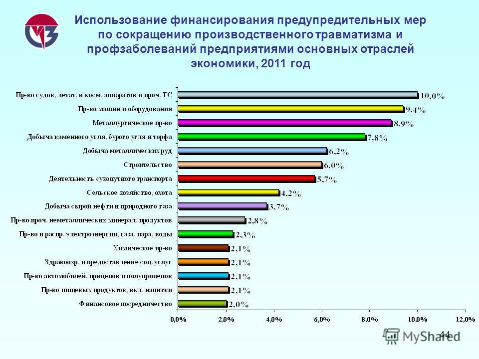 44 Использование финансирования предупредительных мер по сокращению производственного травматизма и профзаболеваний предприятиями основных отраслей экономики, 2011 год