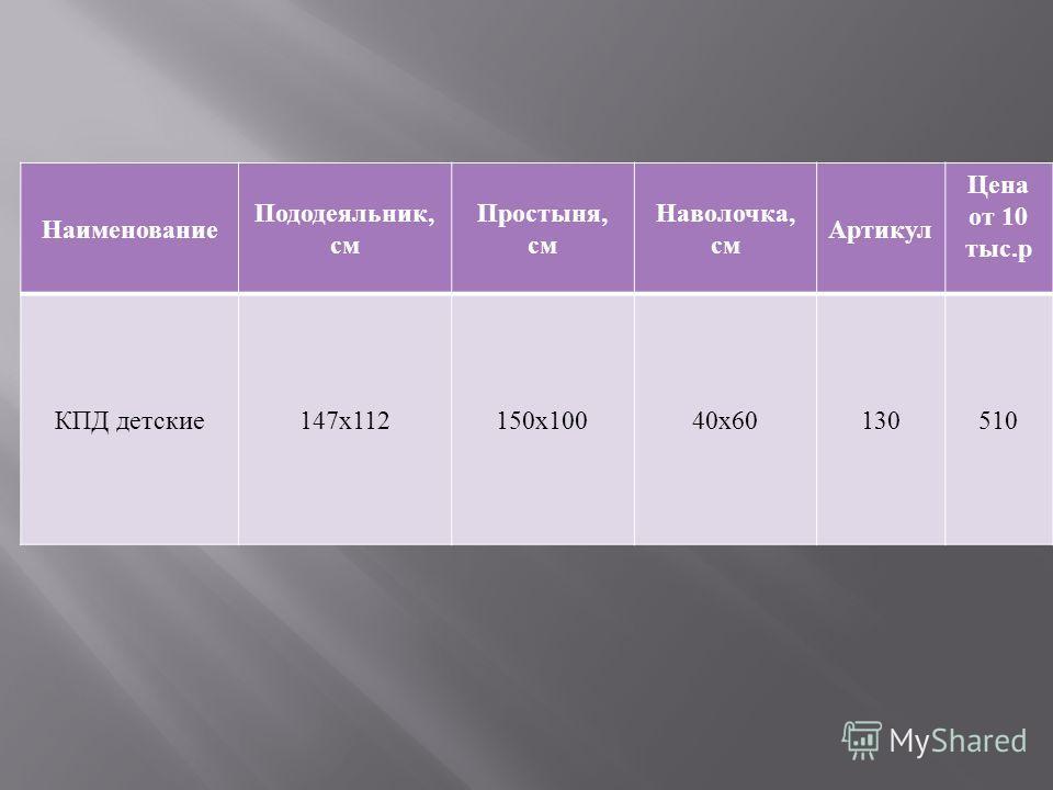 Наименование Пододеяльник, см Простыня, см Наволочка, см Артикул Цена от 10 тыс. р КПД детские 147 х 112150 х 10040 х 60130510