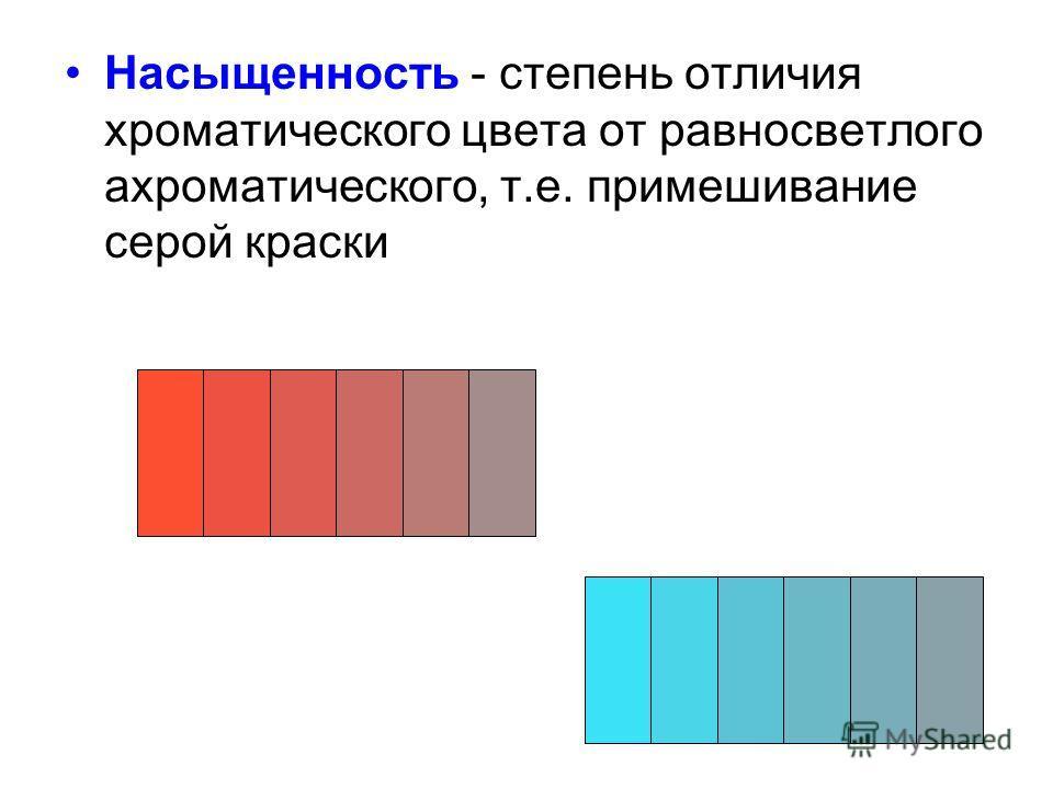 Насыщенность - степень отличия хроматического цвета от равносветлого ахроматического, т.е. примешивание серой краски