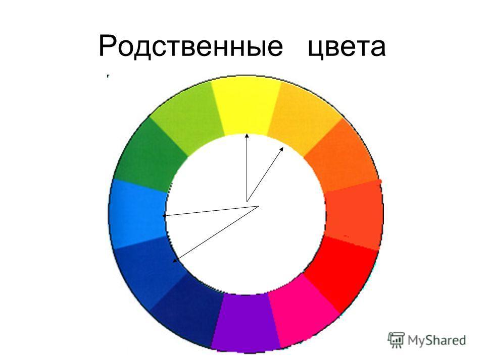Родственные цвета