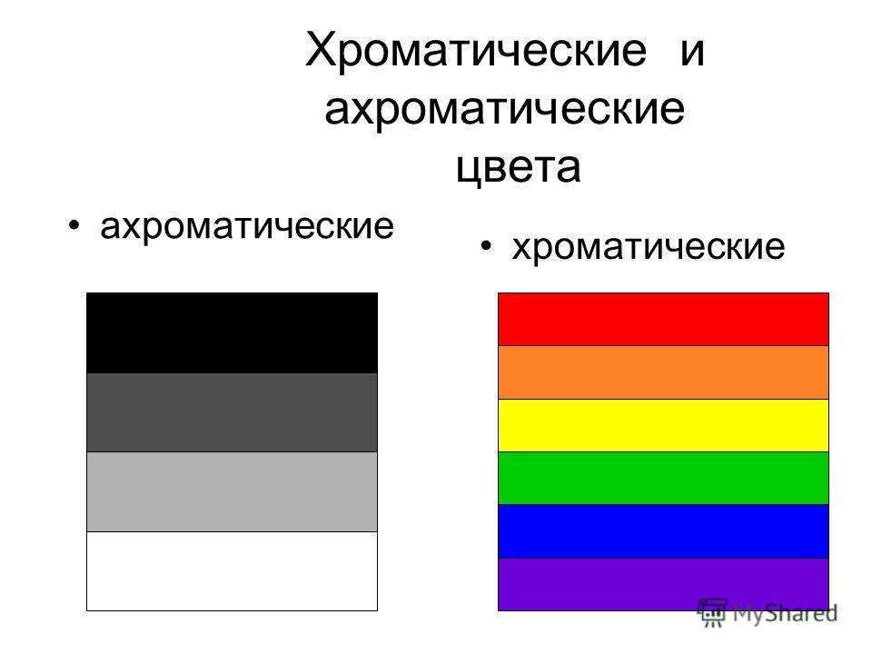 Хроматические и ахроматические цвета ахроматические хроматические