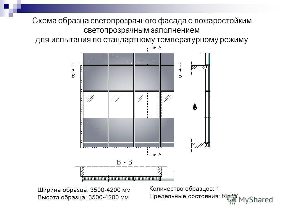 Схема образца светопрозрачного фасада с пожаростойким светопрозрачным заполнением для испытания по стандартному температурному режиму Ширина образца: 3500-4200 мм Высота образца: 3500-4200 мм Количество образцов: 1 Предельные состояния: REIW
