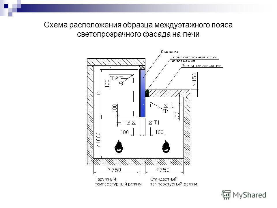 Схема расположения образца междуэтажного пояса светопрозрачного фасада на печи