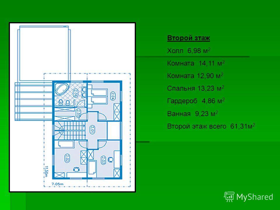 Второй зтаж Холл 6,98 м 2 Комната 14,11 м 2 Комната 12,90 м 2 Спальня 13,23 м 2 Гардероб 4,86 м 2 Ванная 9,23 м 2 Второй этаж всего 61,31м 2