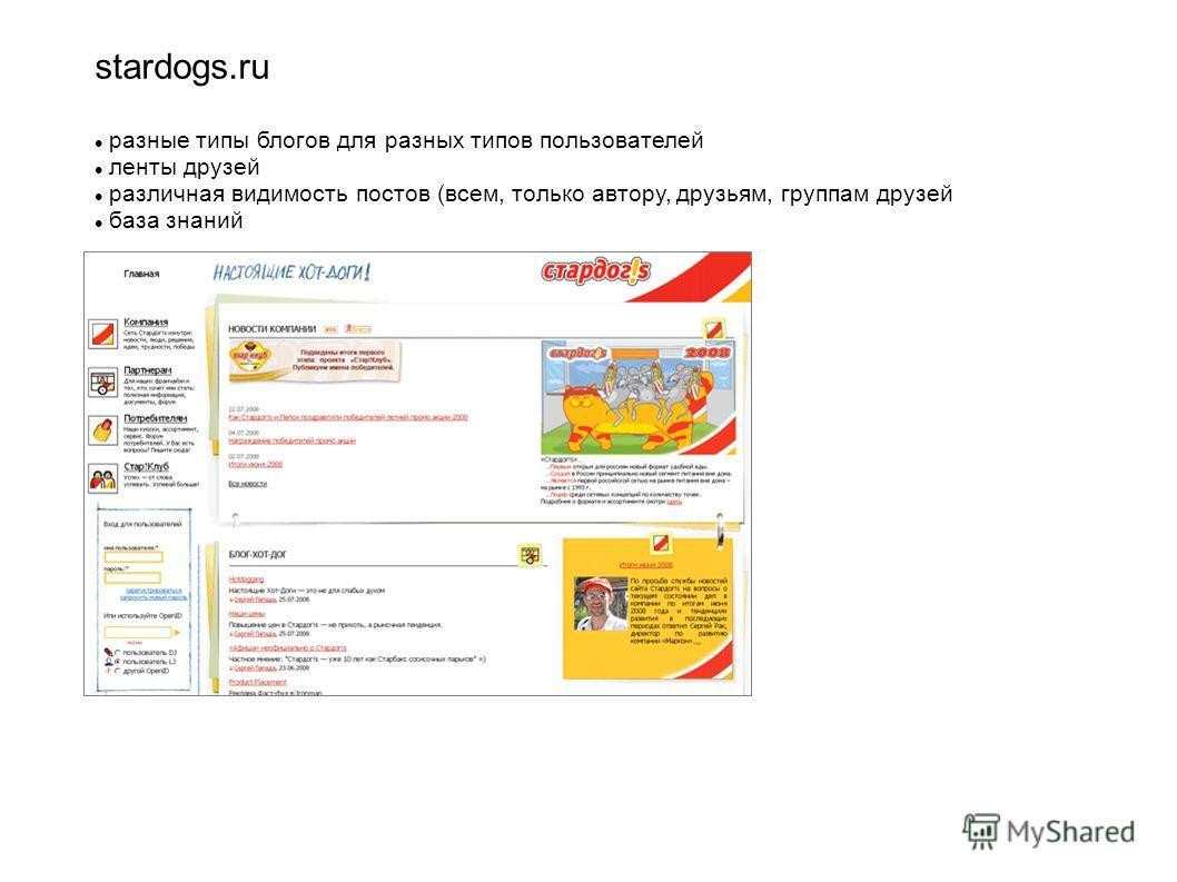 stardogs.ru разные типы блогов для разных типов пользователей ленты друзей различная видимость постов (всем, только автору, друзьям, группам друзей база знаний
