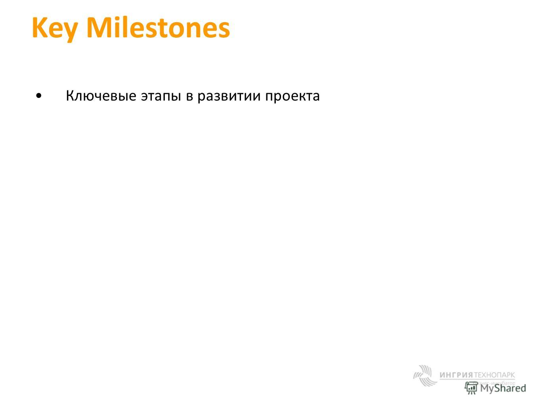 Key Milestones Ключевые этапы в развитии проекта
