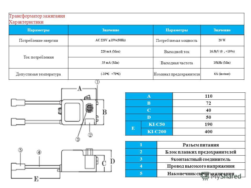 Трансформатор зажигания Характеристики ПараметрыЗначениеПараметрыЗначение Потребление энергии AC 220V ±15%(50Hz) Потребляемая мощность 20 W Ток потребления 220 mA (Max) Выходной ток 16.5kV (0, +10%) 33 mA (Min) Выходная частота 15kHz (Min) Допустимая