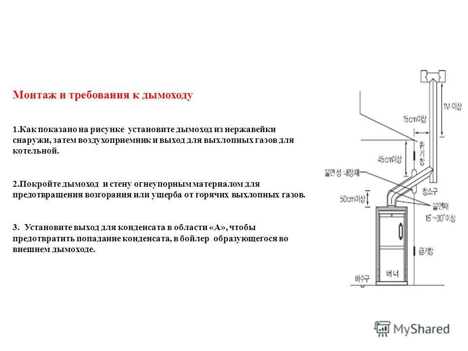 Монтаж и требования к дымоходу 1.Как показано на рисунке установите дымоход из нержавейки снаружи, затем воздухоприемник и выход для выхлопных газов для котельной. 2.Покройте дымоход и стену огнеупорным материалом для предотвращения возгорания или ущ