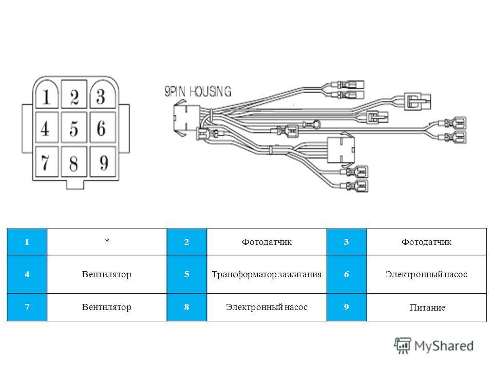 1*2Фотодатчик3 4Вентилятор5Трансформатор зажигания6Электронный насос 7Вентилятор8Электронный насос9 Питание