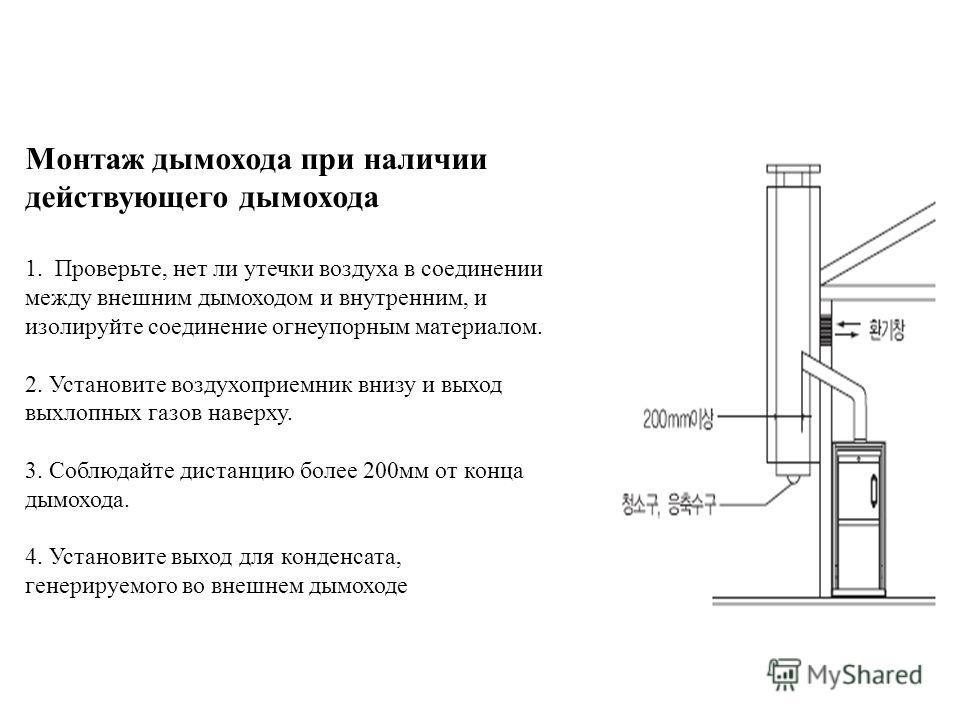 Монтаж дымохода при наличии действующего дымохода 1. Проверьте, нет ли утечки воздуха в соединении между внешним дымоходом и внутренним, и изолируйте соединение огнеупорным материалом. 2. Установите воздухоприемник внизу и выход выхлопных газов навер