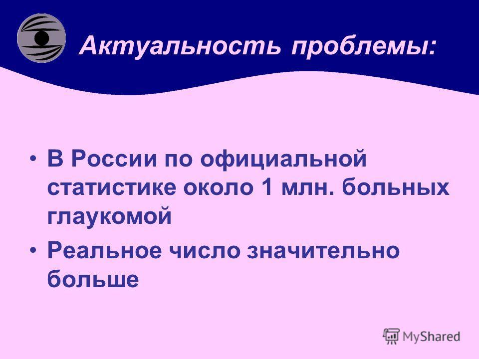 Актуальность проблемы: В России по официальной статистике около 1 млн. больных глаукомой Реальное число значительно больше