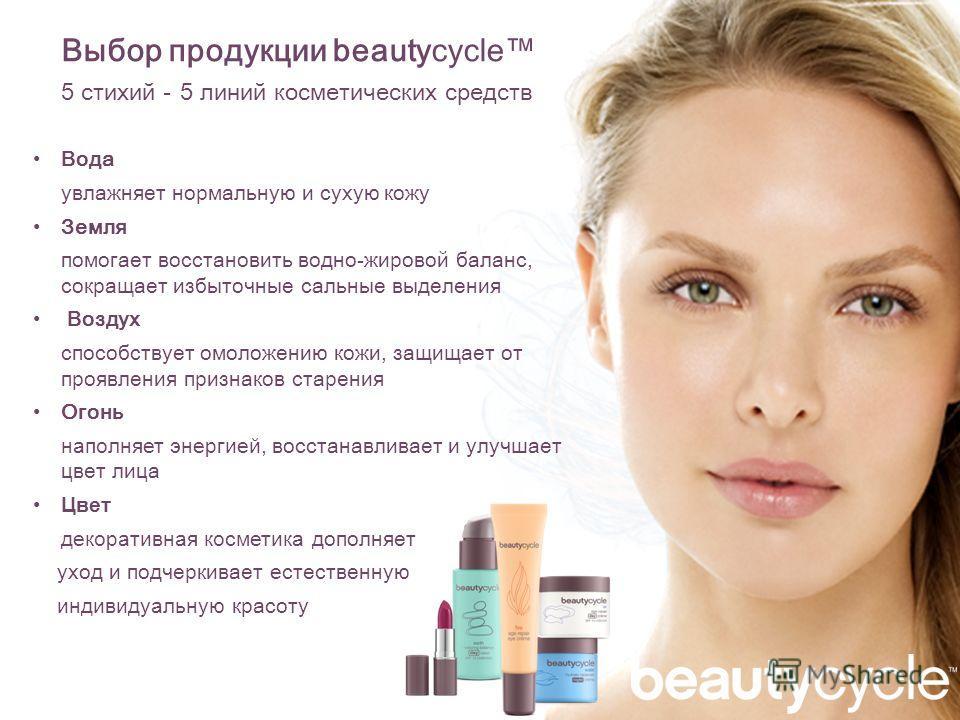 Выбор продукции beautycycle 5 стихий - 5 линий косметических средств Вода увлажняет нормальную и сухую кожу Земля помогает восстановить водно-жировой баланс, сокращает избыточные сальные выделения Воздух способствует омоложению кожи, защищает от проя