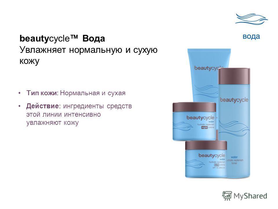 Тип кожи: Нормальная и сухая Действие : ингредиенты средств этой линии интенсивно увлажняют кожу beautycycle Вода Увлажняет нормальную и сухую кожу