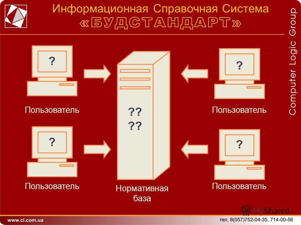 Пользователь Нормативная база ? ? ? ? ?? Информационная Справочная Система