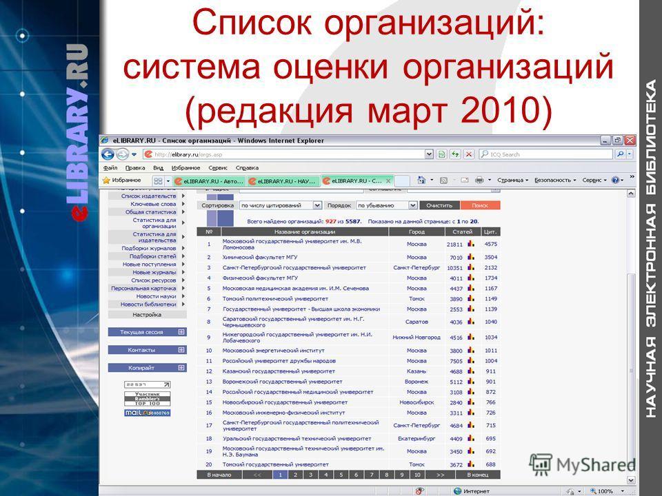Список организаций: система оценки организаций (редакция март 2010)