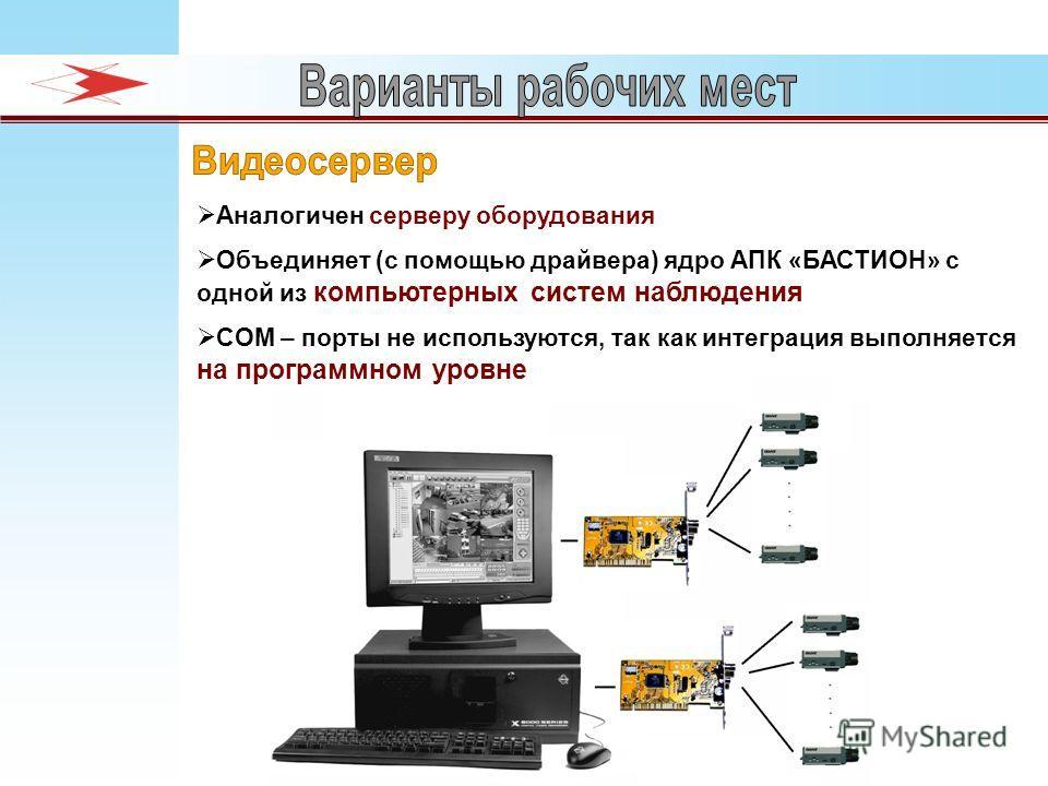 Аналогичен серверу оборудования Объединяет (с помощью драйвера) ядро АПК «БАСТИОН» с одной из компьютерных систем наблюдения COM – порты не используются, так как интеграция выполняется на программном уровне