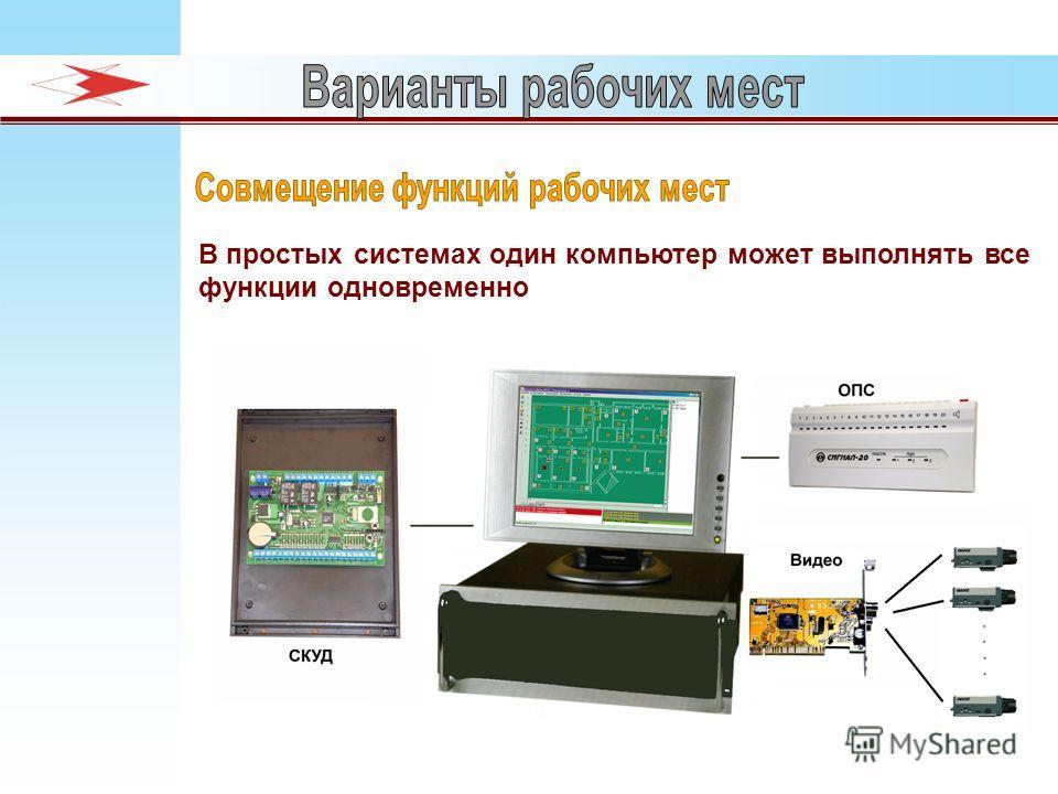 В простых системах один компьютер может выполнять все функции одновременно