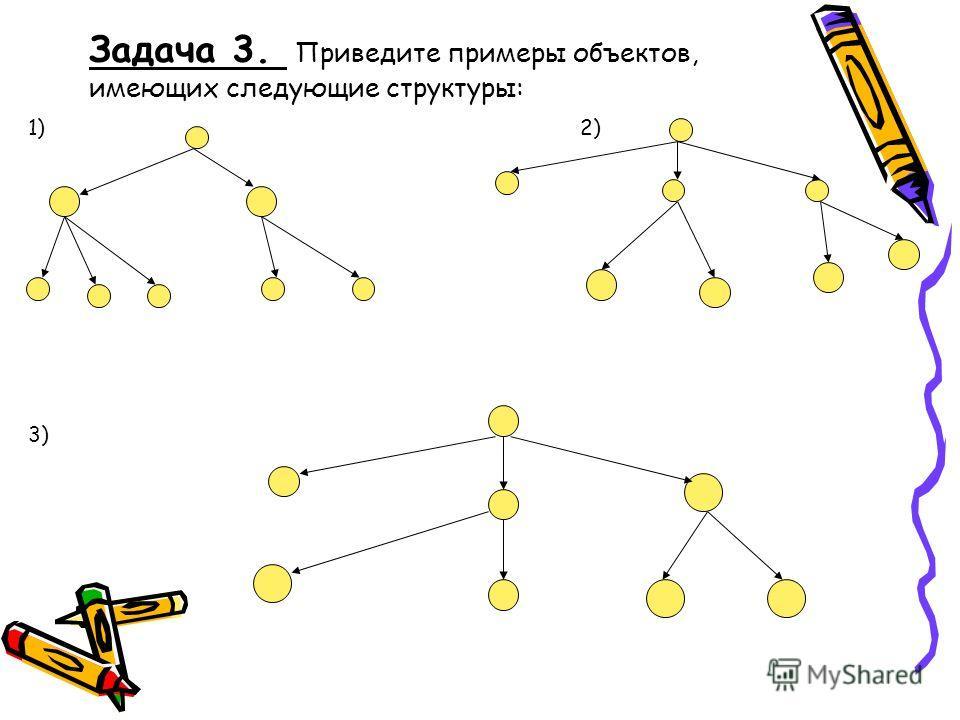 Задача 3. Приведите примеры объектов, имеющих следующие структуры: 1) 2) 3)