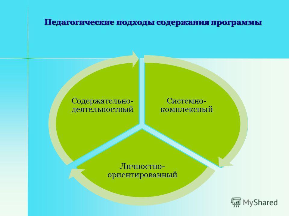 Педагогические подходы содержания программы Системно- комплексный Личностно- ориентированный Содержательно- деятельностный