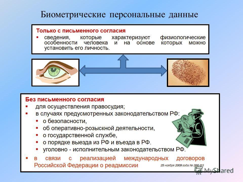 Биометрические персональные данные