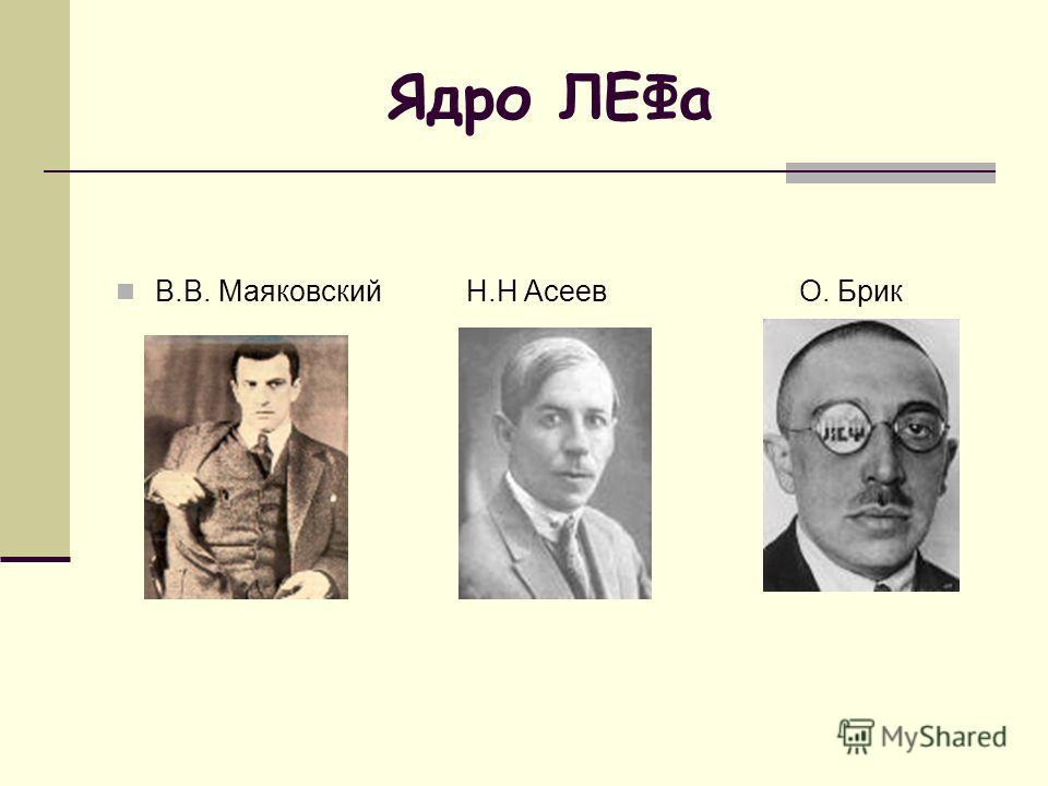 Ядро ЛЕФа В.В. Маяковский Н.Н Асеев О. Брик