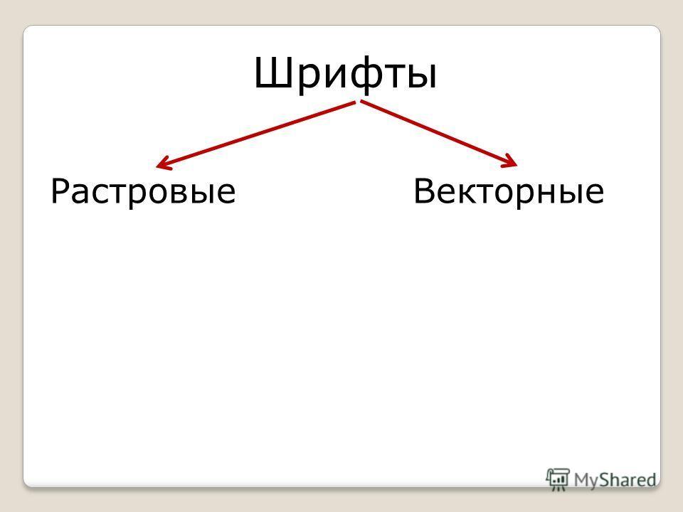 Шрифты РастровыеВекторные