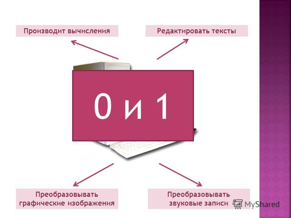 Производит вычисленияРедактировать тексты Преобразовывать графические изображения Преобразовывать звуковые записи 0 и 1