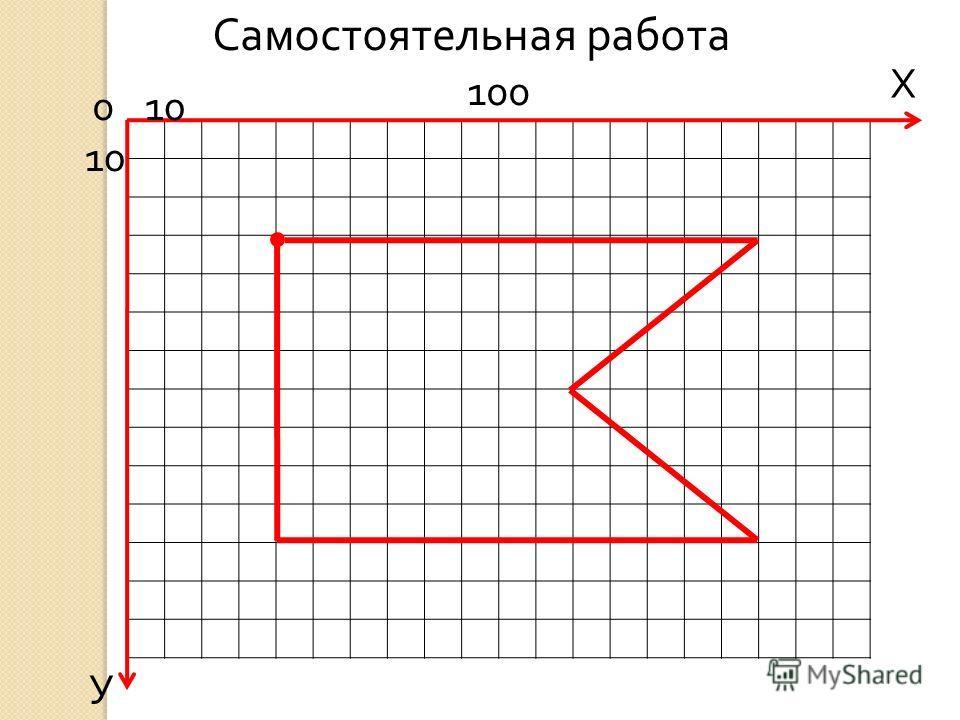 010 У Х 100 Самостоятельная работа