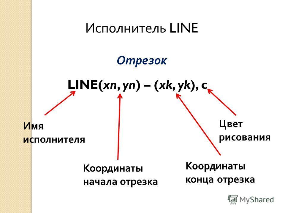 Исполнитель LINE Отрезок LINE(xn, yn) – (xk, yk), c Имя исполнителя Координаты начала отрезка Координаты конца отрезка Цвет рисования